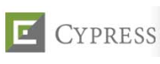 Cypress Equities logo