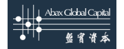 Abax Global Capital logo