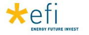 Energy Future Invest AS logo